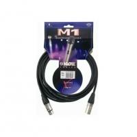 Klotz M1FM1N0500